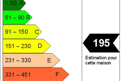 DPE_-_EPDB_francais
